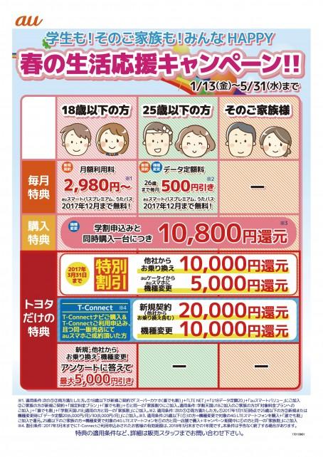 170113N01KDDIトヨタ営業部春の新生活応援キャンペ